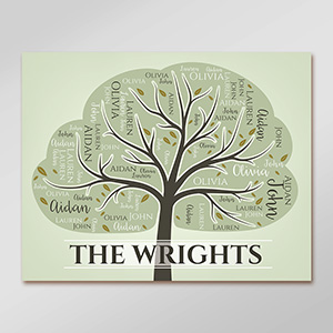 Personalized Family Tree Word-Art Canvas | Personalized Family Tree Wall Art