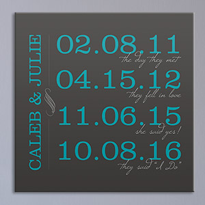 Personalized Love Story Wall Canvas