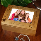 Personalized Mother's Love Photo Keepsake Box