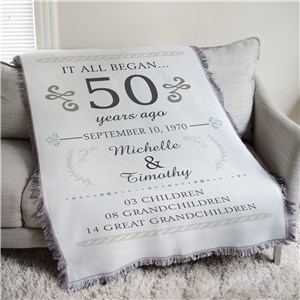 Personalized Tapestry Throw | Anniversary Story Gift