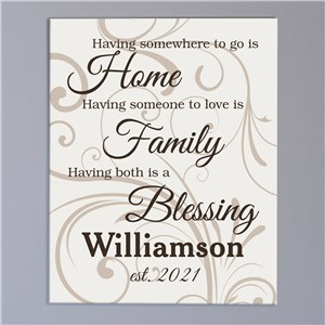 Family Blessing Personalized Wall Canvas | Mother's Day Gift