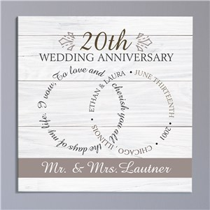 Personalized Anniversary Canvas | Customized Anniversary Gifts