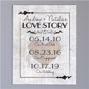 Love Wall Art | Personalized Canvas