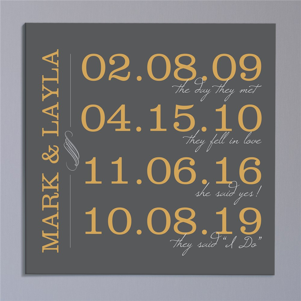 Personalized Love Story Wall Canvas | Personalized Valentines Canvas Prints