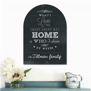 Family Wall Sign | Personalized Family Signs For Home